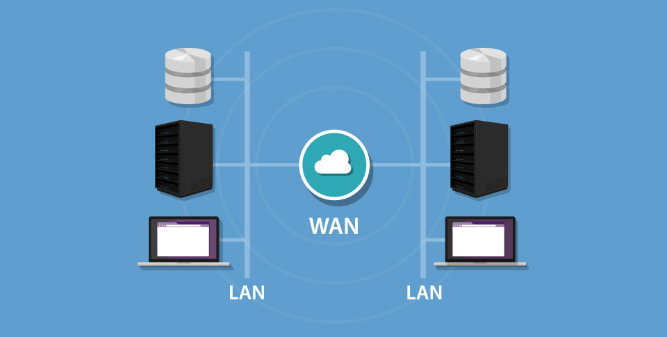 Wide Area Networks (WAN) Installation
